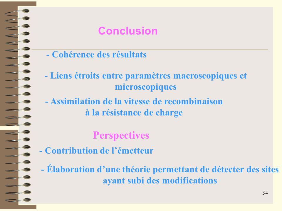 Conclusion Perspectives - Cohérence des résultats