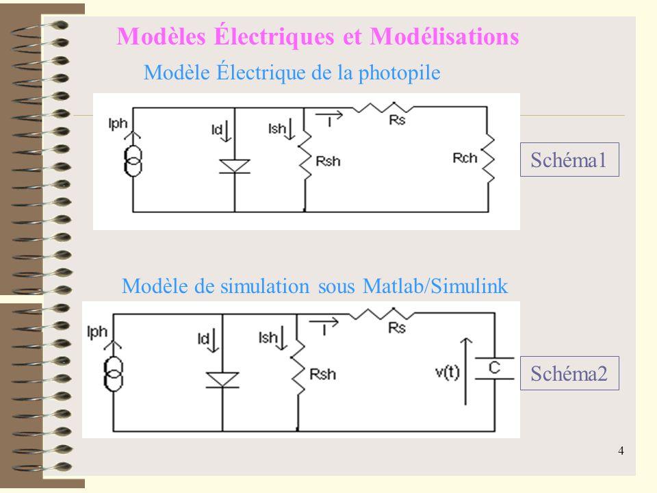 Modèles Électriques et Modélisations
