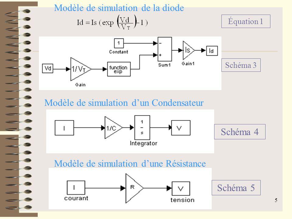 Modèle de simulation de la diode
