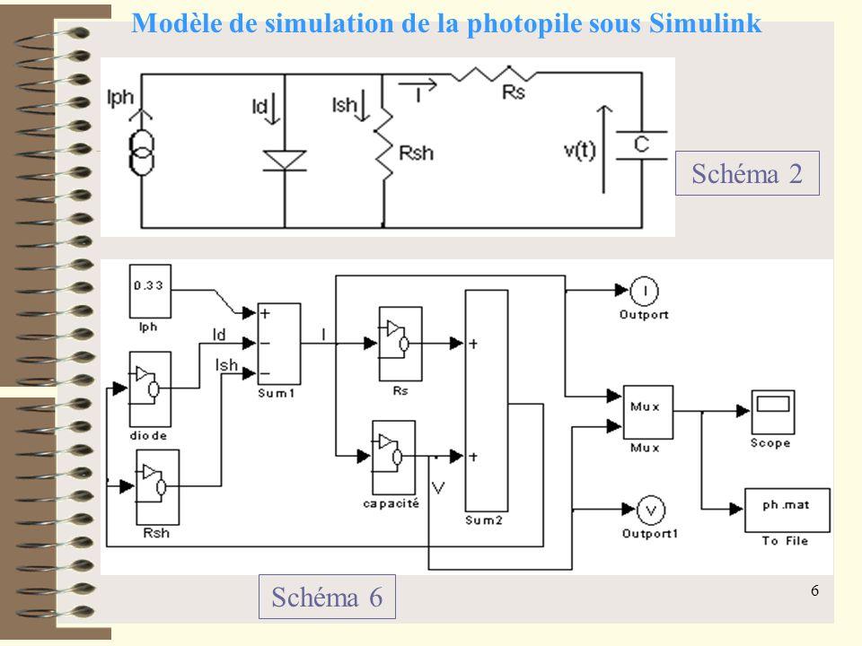 Modèle de simulation de la photopile sous Simulink
