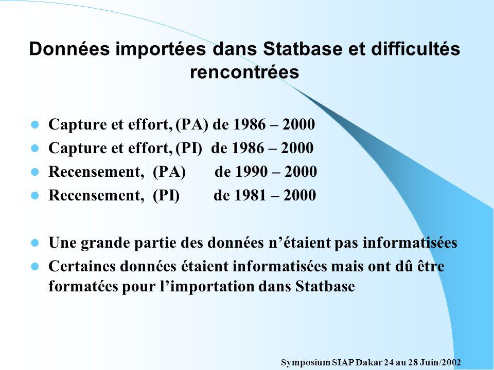 Données importées dans Statbase et difficultés rencontrées