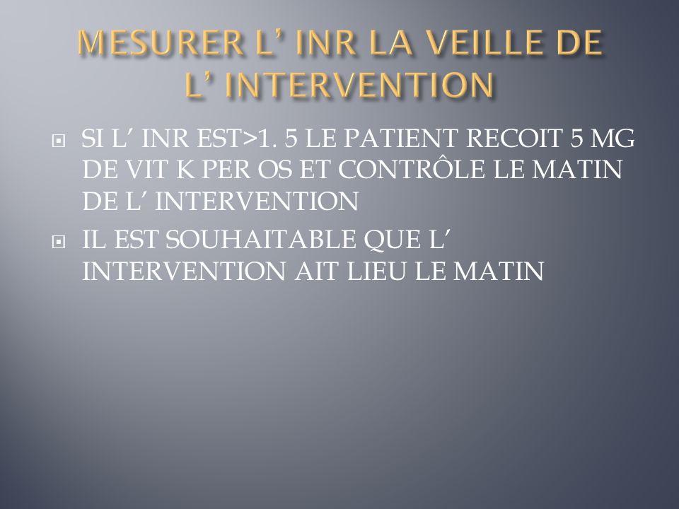 MESURER L' INR LA VEILLE DE L' INTERVENTION