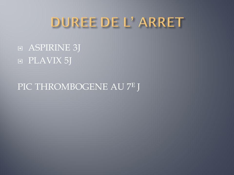 DUREE DE L' ARRET ASPIRINE 3J PLAVIX 5J PIC THROMBOGENE AU 7E J