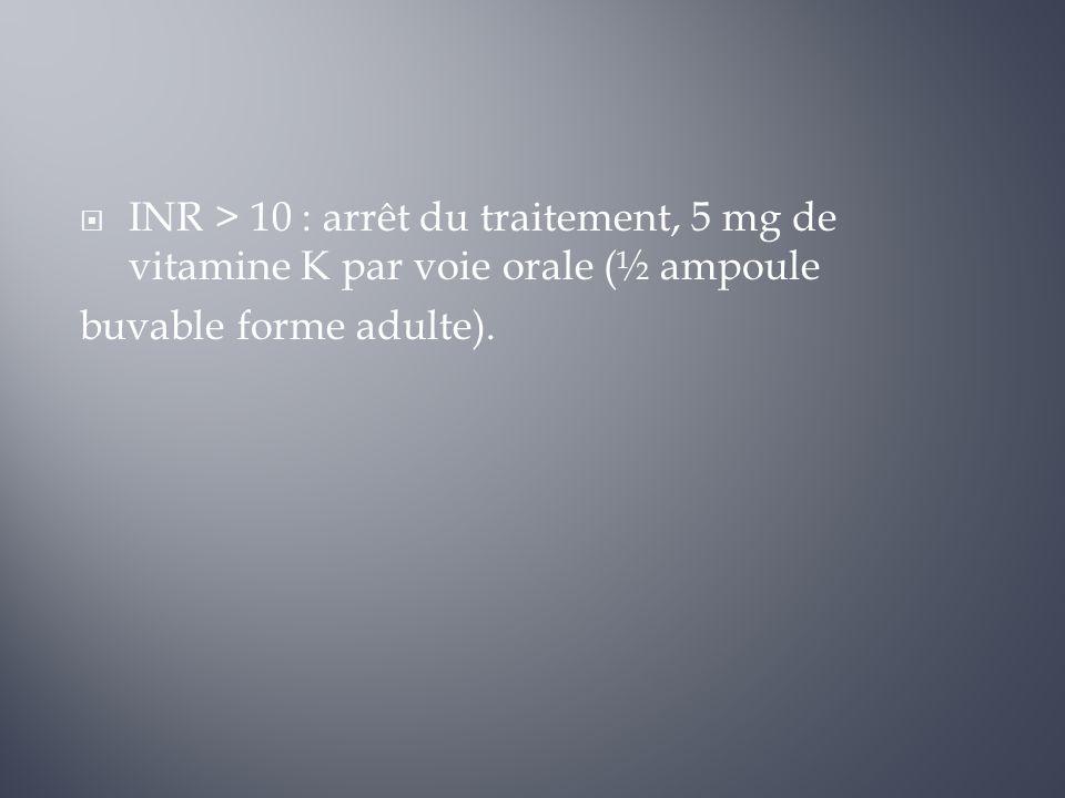 INR > 10 : arrêt du traitement, 5 mg de vitamine K par voie orale (½ ampoule