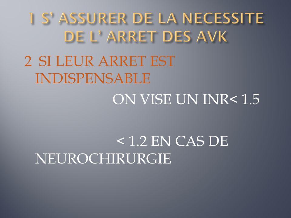 1 S' ASSURER DE LA NECESSITE DE L' ARRET DES AVK
