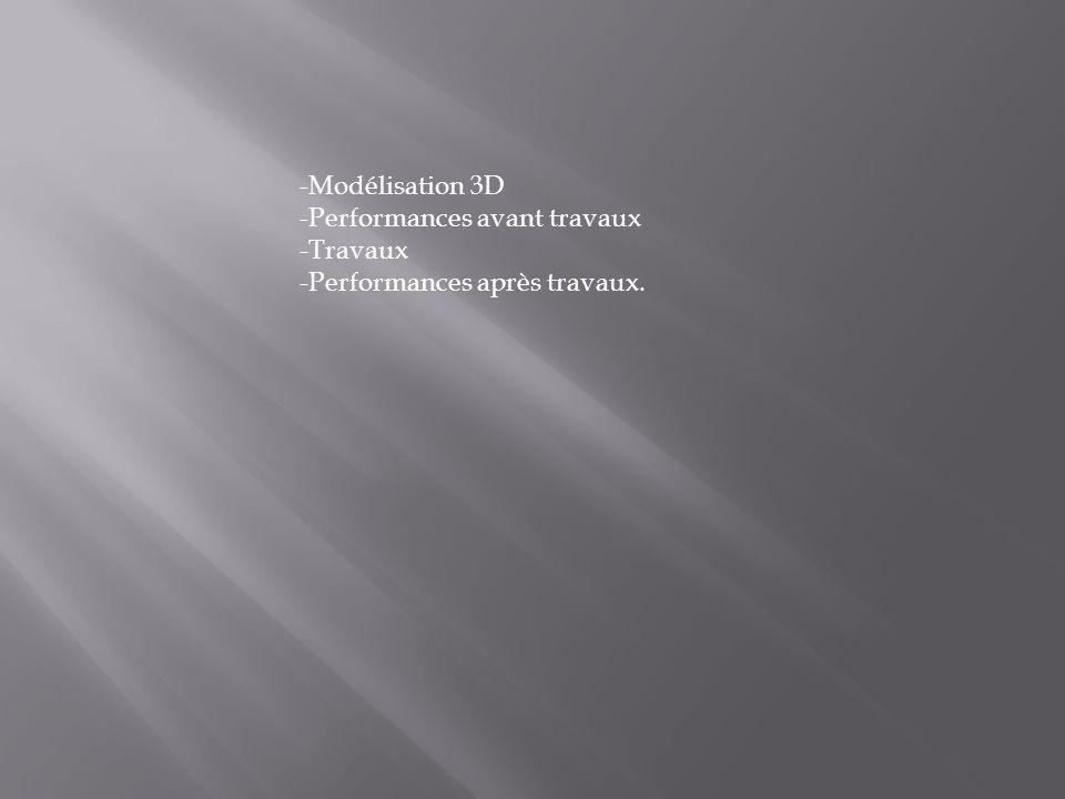 -Modélisation 3D -Performances avant travaux -Travaux -Performances après travaux.
