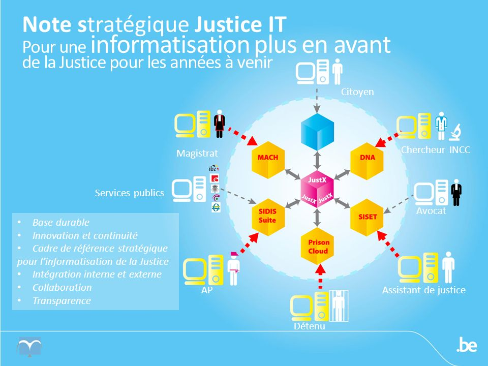 Note stratégique Justice IT