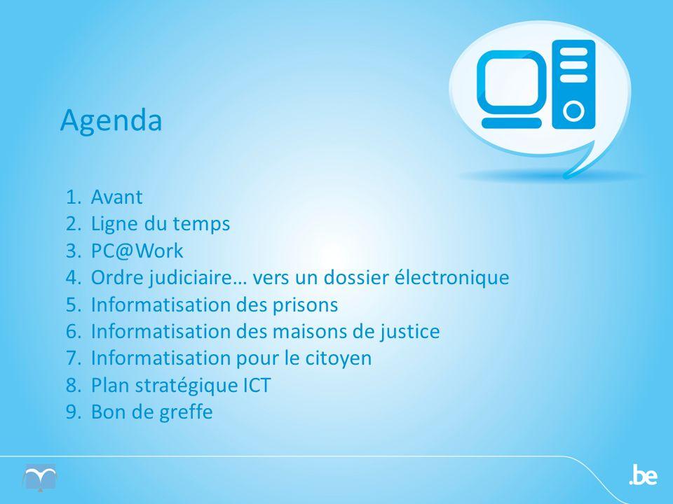 Agenda Avant Ligne du temps PC@Work