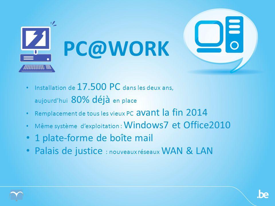PC@WORK 1 plate-forme de boîte mail
