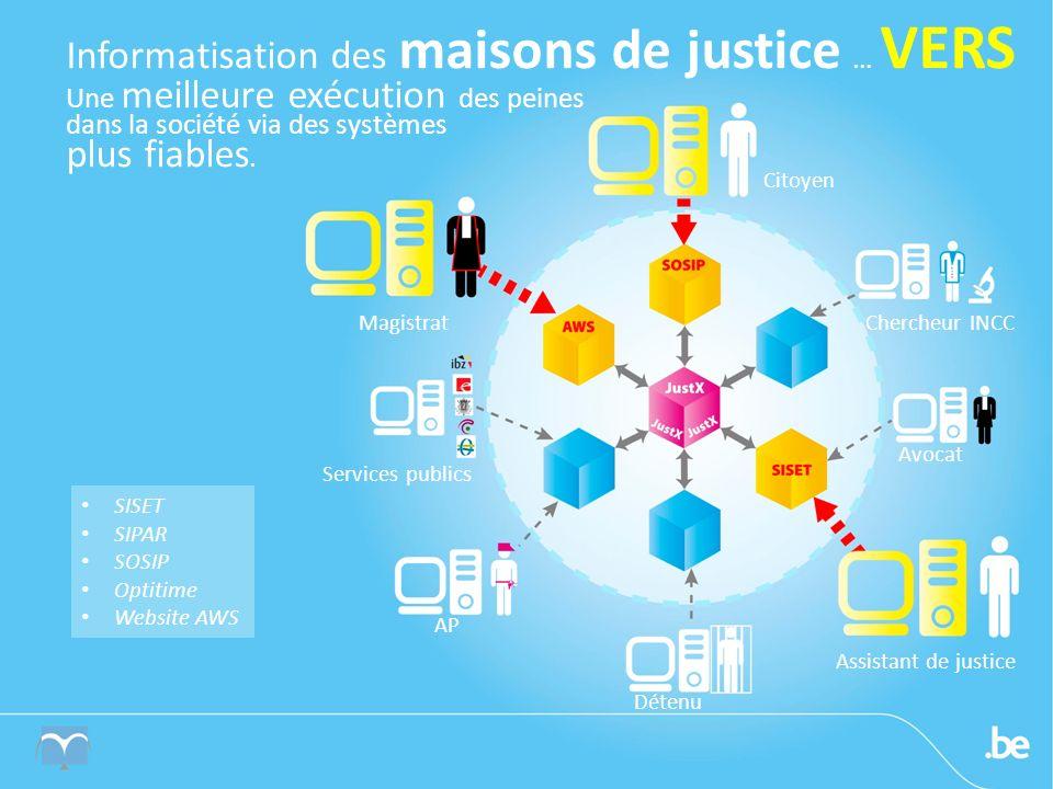 Informatisation des maisons de justice … VERS plus fiables.