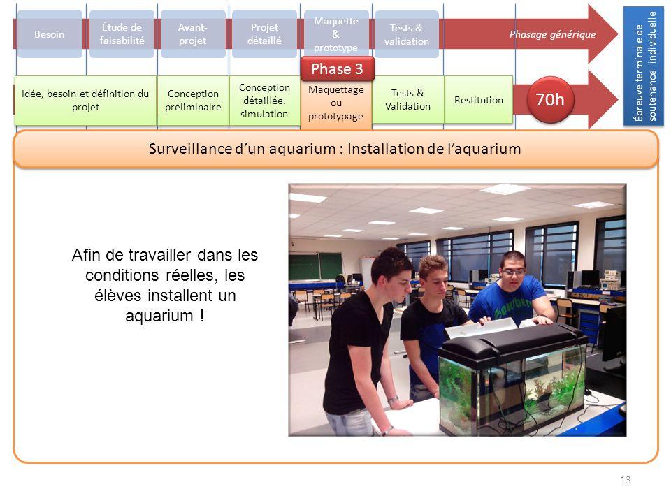 70h Phase 3 Surveillance d'un aquarium : Installation de l'aquarium