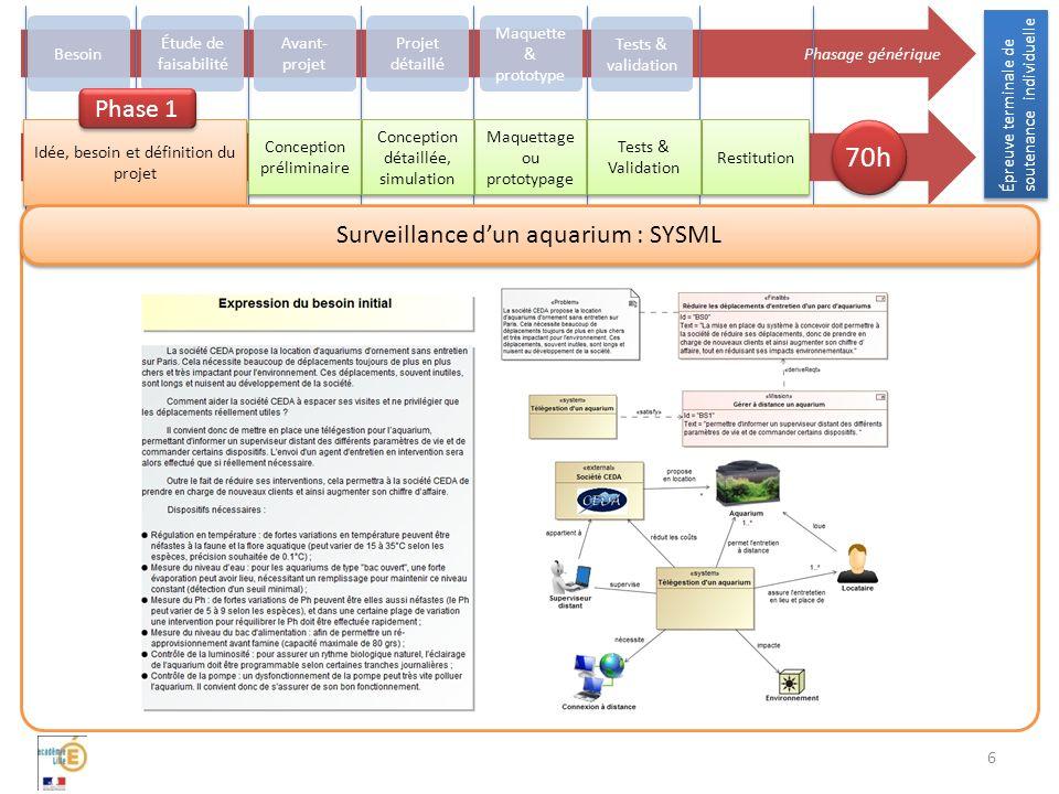 70h Phase 1 Surveillance d'un aquarium : SYSML Phasage générique