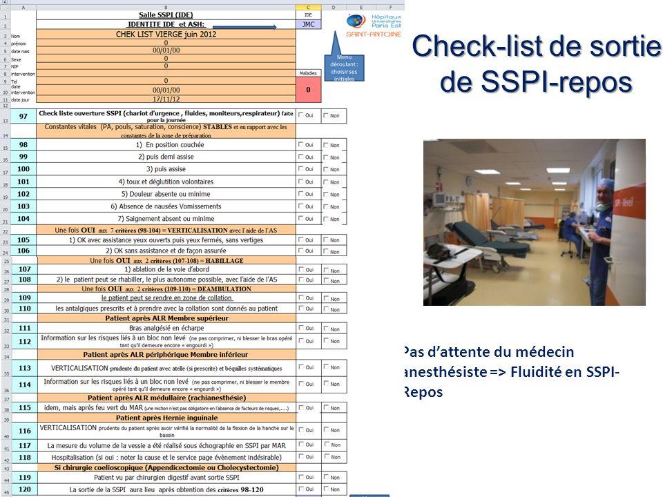 Check-list de sortie de SSPI-repos