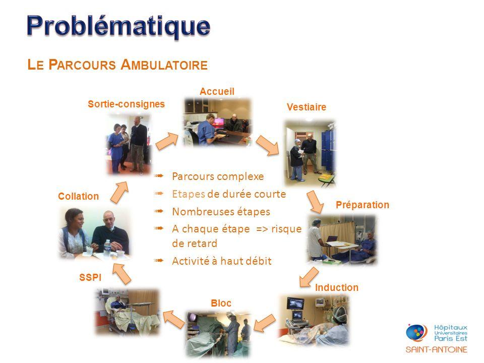 Le Parcours Ambulatoire