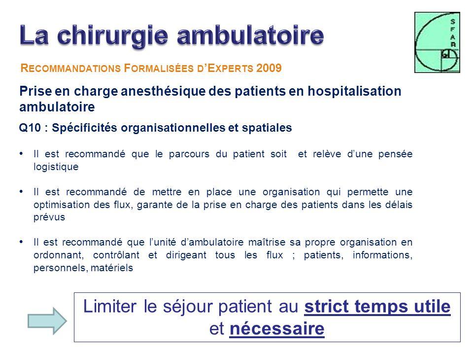 Limiter le séjour patient au strict temps utile et nécessaire