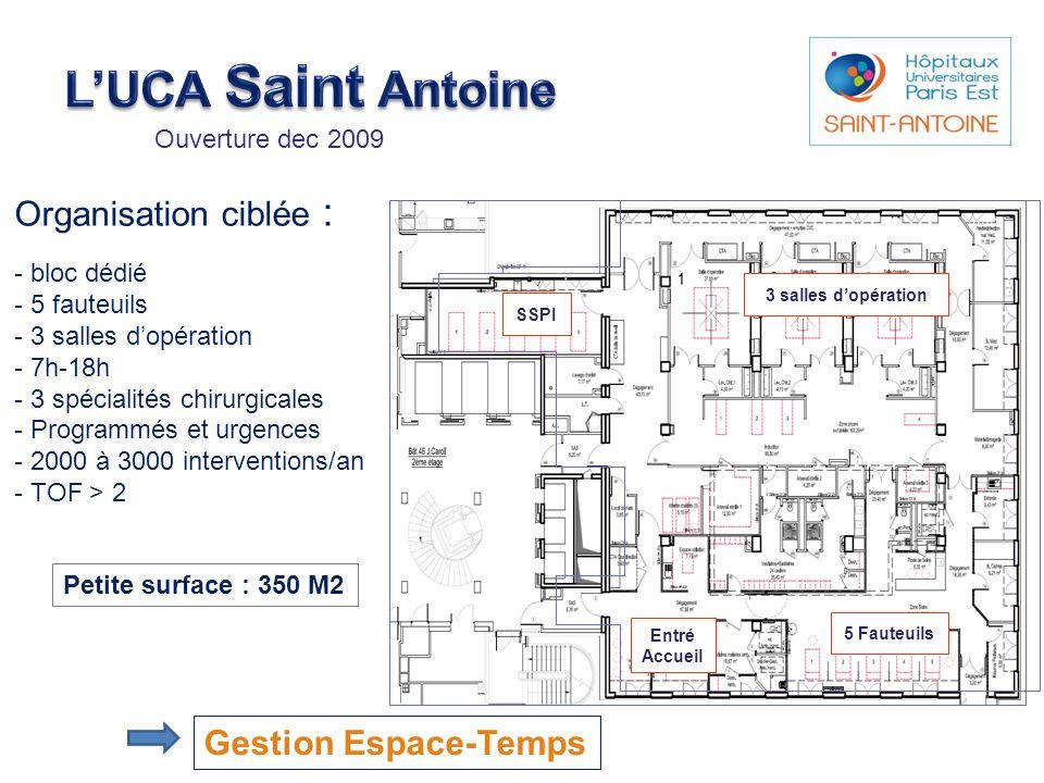 L'UCA Saint Antoine Ouverture dec 2009.