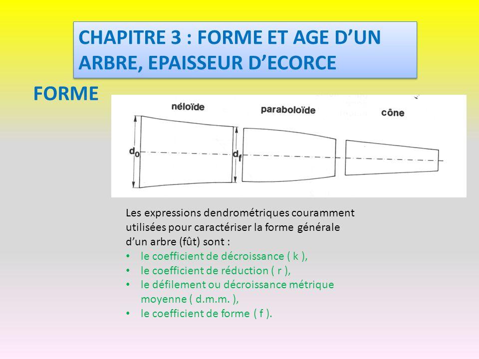 CHAPITRE 3 : FORME ET AGE D'UN ARBRE, EPAISSEUR D'ECORCE