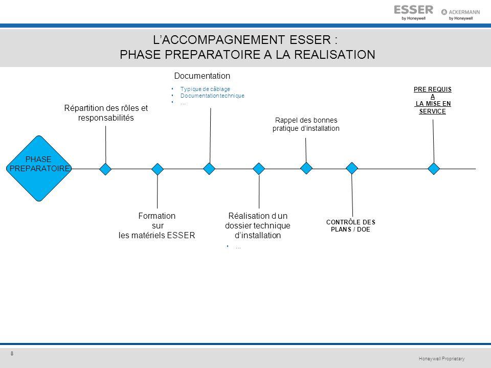 L'ACCOMPAGNEMENT ESSER : PHASE PREPARATOIRE A LA REALISATION