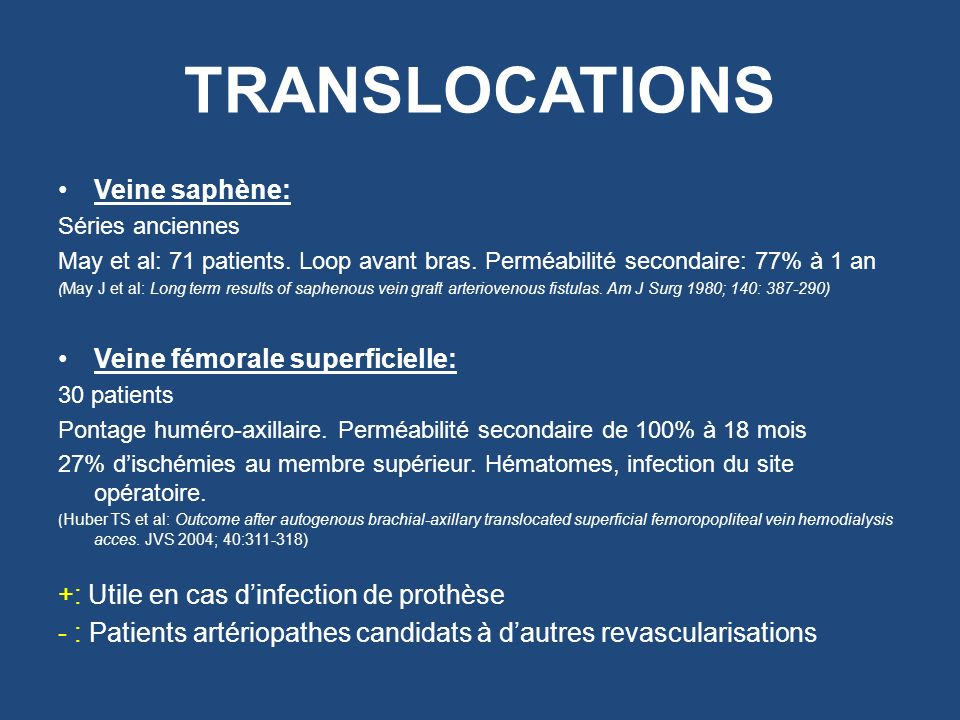 TRANSLOCATIONS Veine saphène: Veine fémorale superficielle: