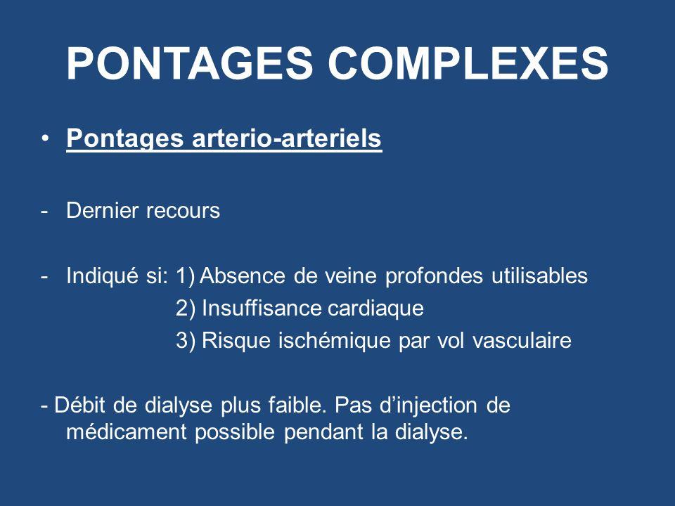PONTAGES COMPLEXES Pontages arterio-arteriels Dernier recours