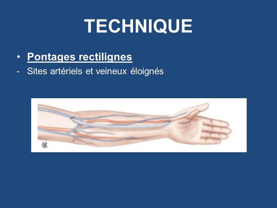 TECHNIQUE Pontages rectilignes Sites artériels et veineux éloignés