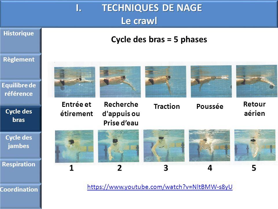 Equilibre de référence Recherche d appuis ou Prise d'eau