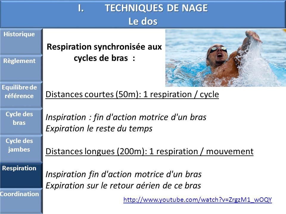 Equilibre de référence Respiration synchronisée aux cycles de bras :