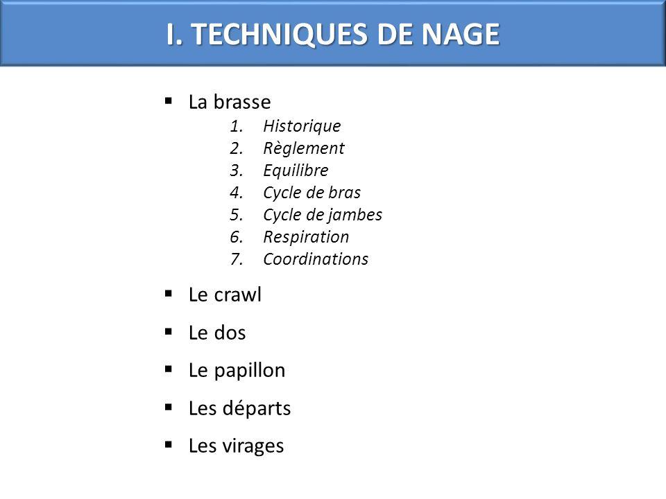 I. TECHNIQUES DE NAGE La brasse Le crawl Le dos Le papillon
