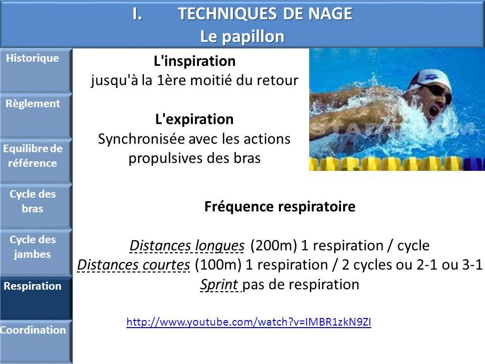Equilibre de référence Fréquence respiratoire