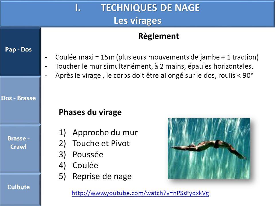 TECHNIQUES DE NAGE Les virages
