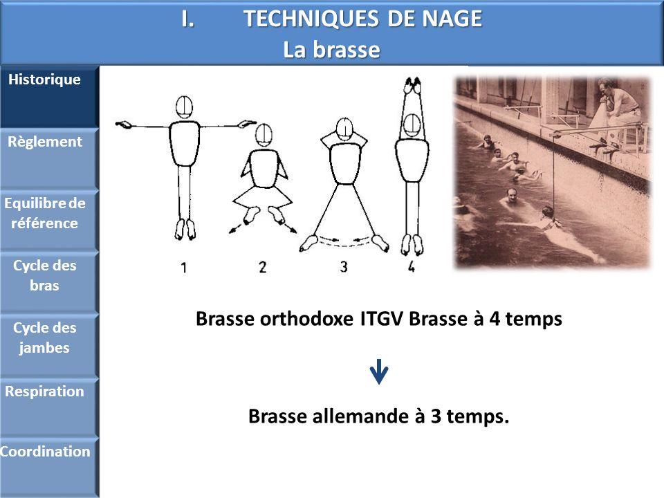 TECHNIQUES DE NAGE La brasse