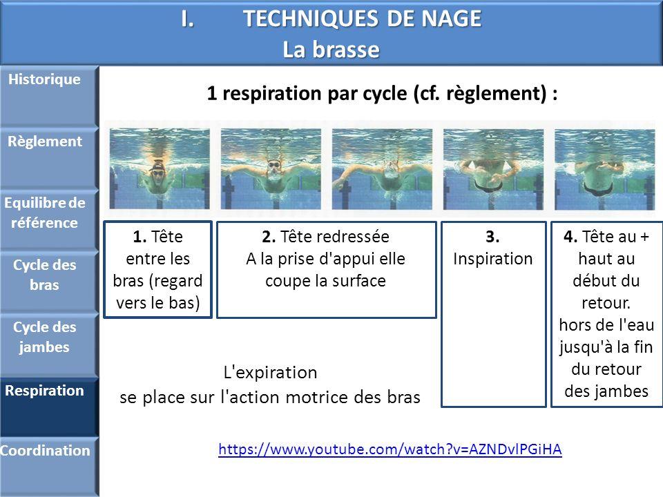 Equilibre de référence 1 respiration par cycle (cf. règlement) :