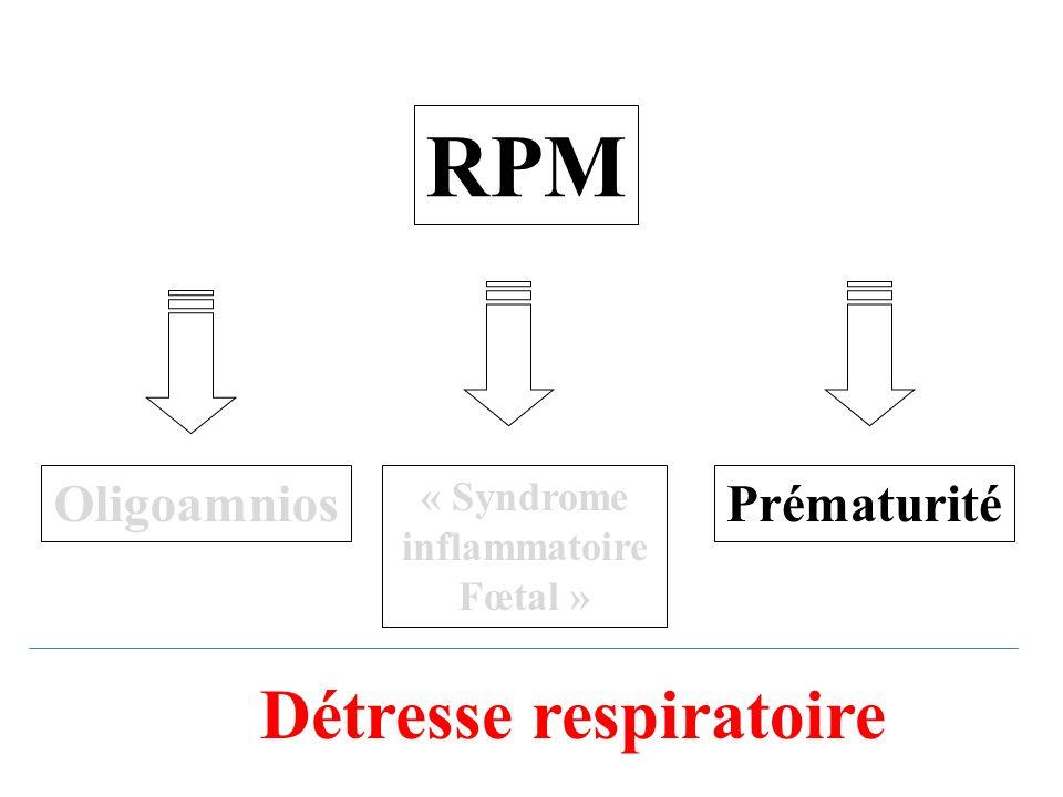 RPM Détresse respiratoire Oligoamnios Prématurité « Syndrome