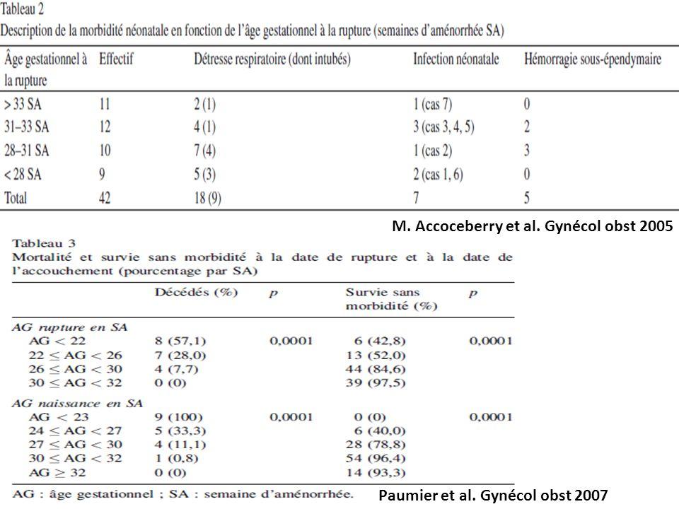 M. Accoceberry et al. Gynécol obst 2005