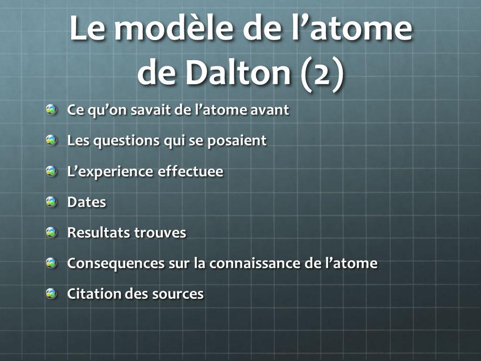 Le modèle de l'atome de Dalton (2)