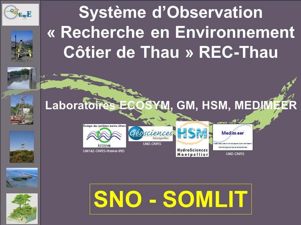 Laboratoires ECOSYM, GM, HSM, MEDIMEER