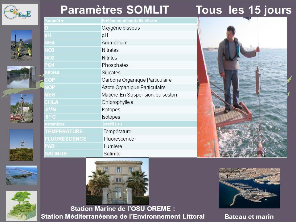 Paramètres SOMLIT Tous les 15 jours Station Marine de l'OSU OREME :
