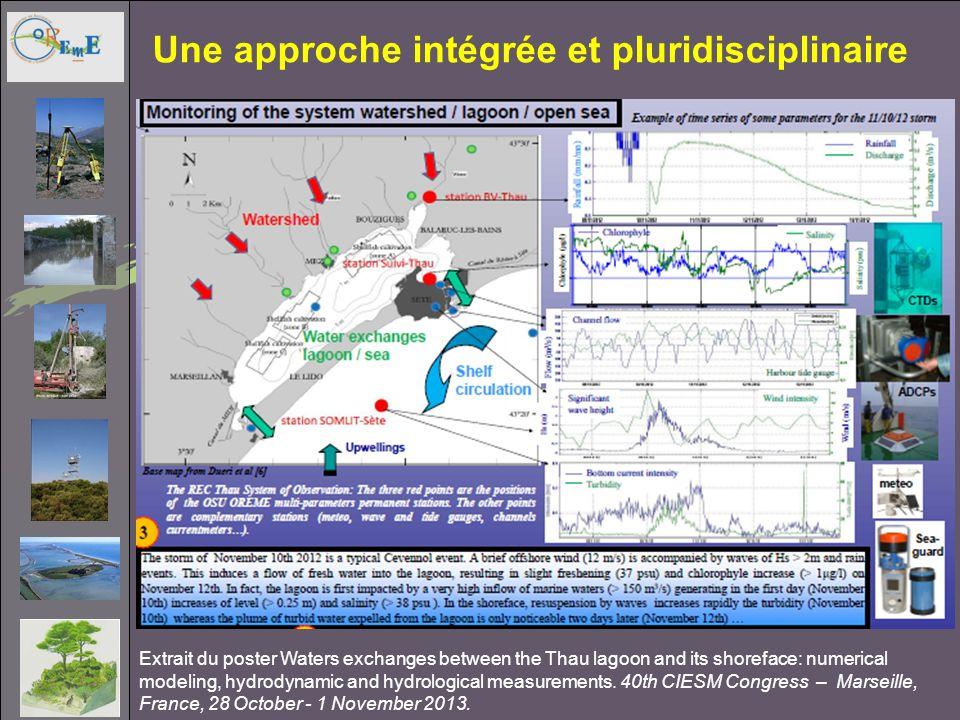 Une approche intégrée et pluridisciplinaire