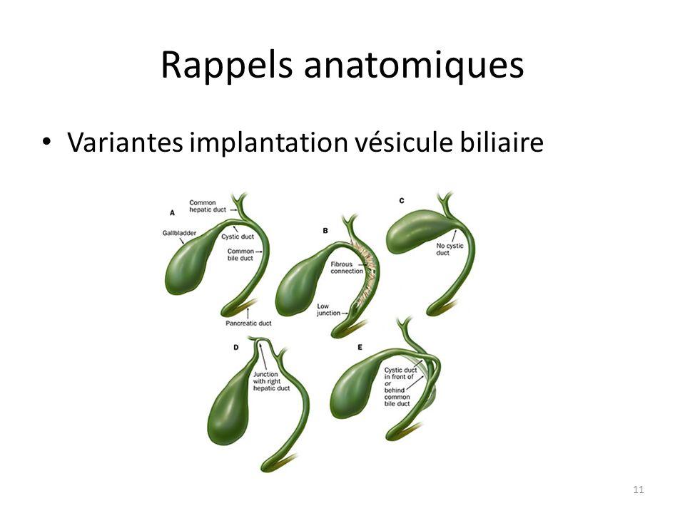 Rappels anatomiques Variantes implantation vésicule biliaire