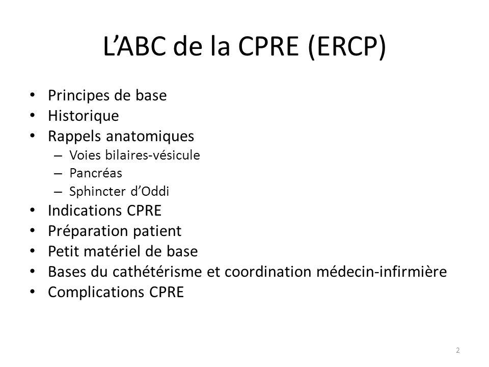L'ABC de la CPRE (ERCP) Principes de base Historique