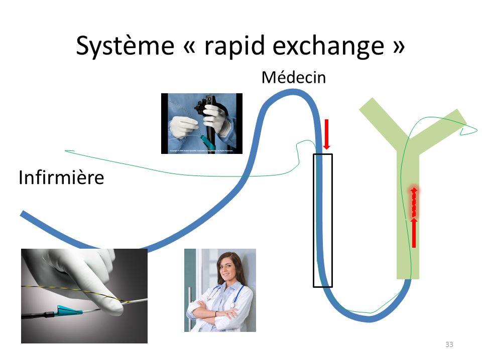 Système « rapid exchange »