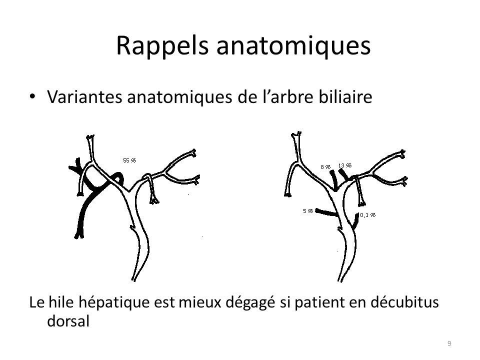 Rappels anatomiques Variantes anatomiques de l'arbre biliaire