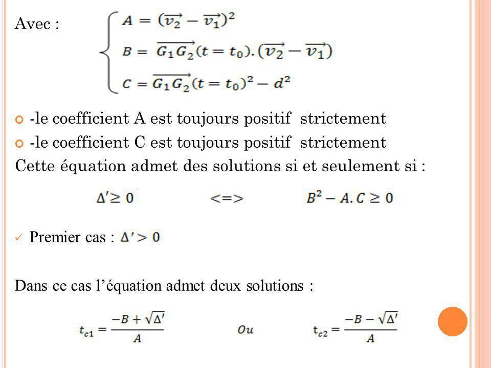 Avec : -le coefficient A est toujours positif strictement. -le coefficient C est toujours positif strictement.