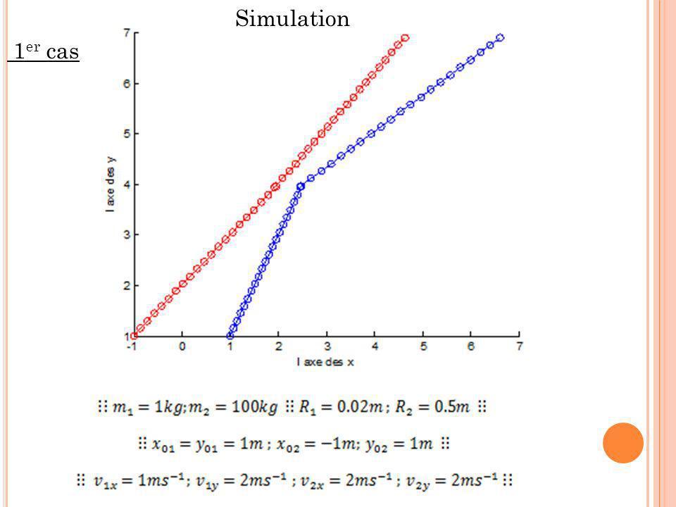 Simulation 1er cas
