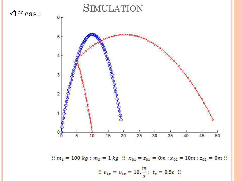 Simulation 1er cas :