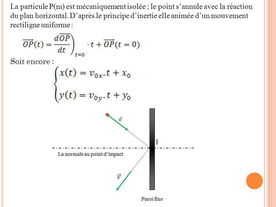 La particule P(m) est mécaniquement isolée ; le point s'annule avec la réaction du plan horizontal. D'après le principe d'inertie elle animée d'un mouvement rectiligne uniforme :