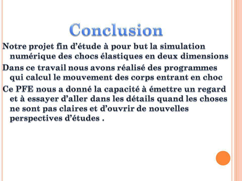 Conclusion Notre projet fin d'étude à pour but la simulation numérique des chocs élastiques en deux dimensions.