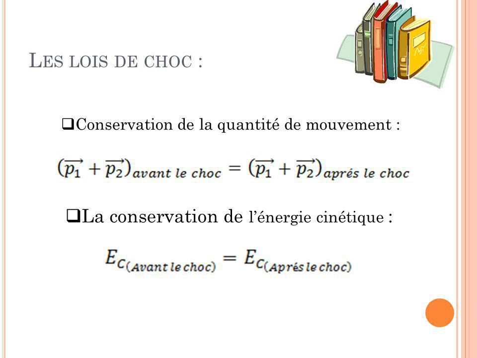 Les lois de choc : La conservation de l'énergie cinétique :