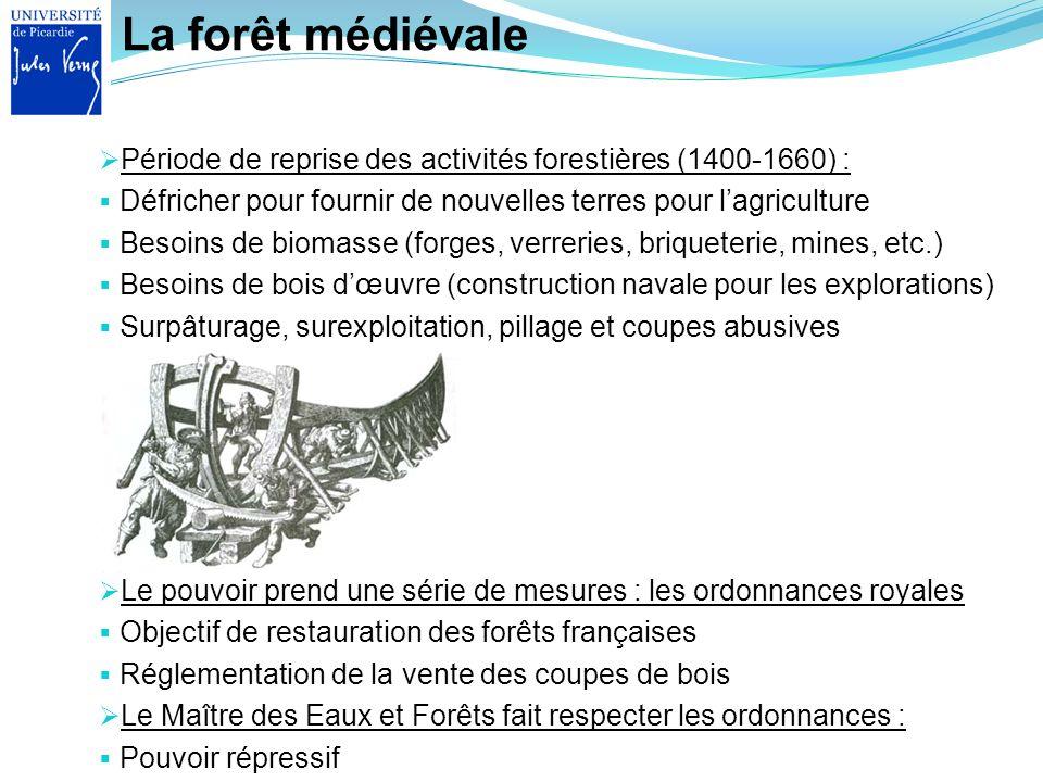 La forêt médiévale Période de reprise des activités forestières (1400-1660) : Défricher pour fournir de nouvelles terres pour l'agriculture.