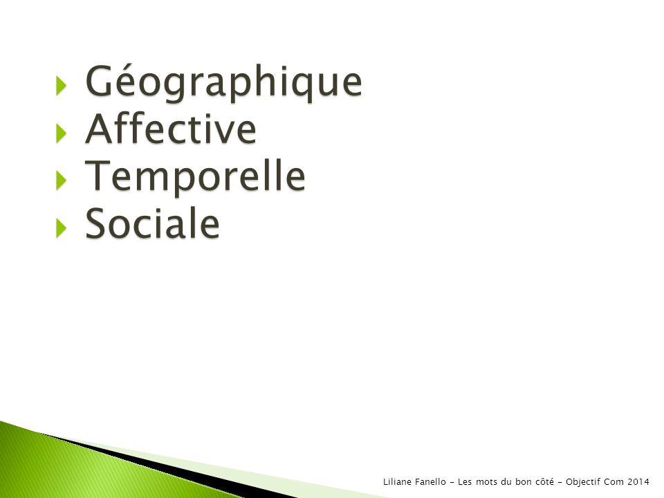 Géographique Affective Temporelle Sociale